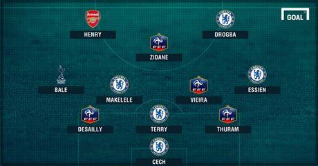 Chelsea 'nhuom xanh' doi hinh trong mo cua cuu thu quan Arsenal - Anh 13