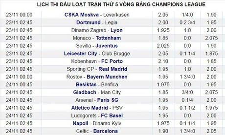 Truoc luot 5 Champions League: Cuc dien an bai - Anh 5