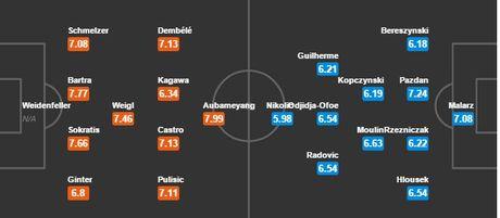 02h45 ngay 23/11, Borussia Dortmund vs Legia Warszawa: Tiep da hung phan - Anh 5
