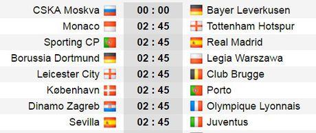 02h45 ngay 23/11, Borussia Dortmund vs Legia Warszawa: Tiep da hung phan - Anh 7