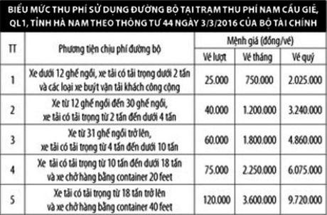 Thu phi BOT tren QL1 qua Ha Nam tu 24/11 - Anh 1
