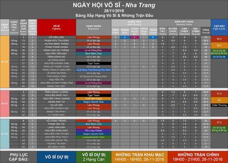 Dung Ngay hoi vo si Nha Trang do Johnny Tri Nguyen to chuc - Anh 3