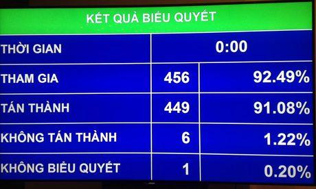 Thi diem cap thi thuc dien tu trong 2 nam - Anh 1