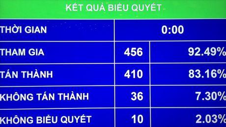 Nhap khau oto chinh thuc co dieu kien thay the Thong tu 20 - Anh 1