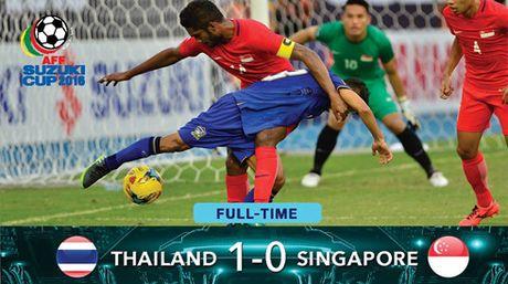 Danh bai Singapore, Thai Lan gianh ve vao ban ket AFF Cup 2016 - Anh 1