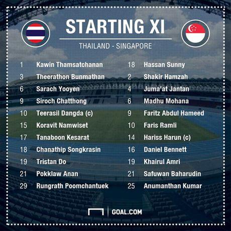 Danh bai Singapore, Thai Lan gianh ve vao ban ket AFF Cup 2016 - Anh 6