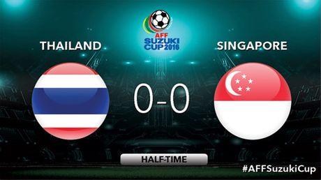 Danh bai Singapore, Thai Lan gianh ve vao ban ket AFF Cup 2016 - Anh 8