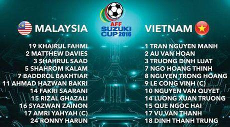 Malaysia - Viet Nam (0-0): Van Toan du bi - Anh 2