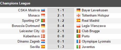 Ronaldo tit ngoi, Real 'thang nhoc' truoc 10 nguoi cua Sporting CP - Anh 4