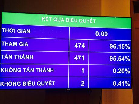 Truong hop ong Vu Huy Hoang duoc dua vao Nghi quyet cua Quoc hoi - Anh 2