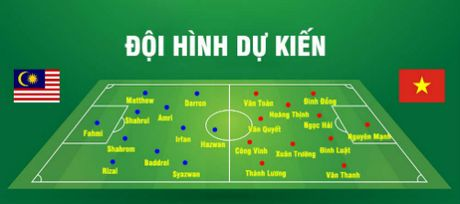 Chi tiet Malaysia - Viet Nam: 3 diem gian kho (KT) - Anh 26