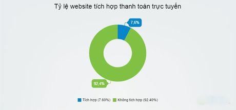 Thanh toan truc tuyen trong mua ban online van xa la voi nguoi Viet - Anh 2