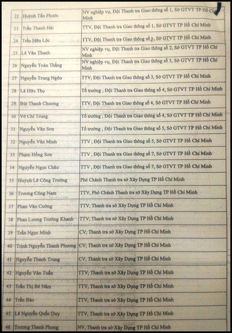 """Trao tang ky niem chuong """"Vi su nghiep thanh tra"""" cho 59 ca nhan - Anh 6"""