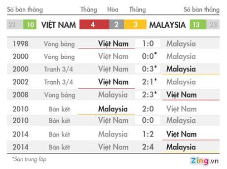 Nam 2014, Cong Vinh, Que Ngoc Hai khoc nuc no vi Malaysia - Anh 4