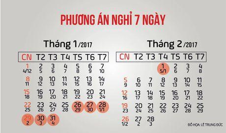 Chinh thuc cong bo lich nghi Tet Nguyen dan 2017 - Anh 1