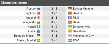 Messi cung co vi tri 'vua pha luoi', Barca thang de tren dat Scotland - Anh 4