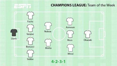 DHTB luot tran 5 Champions League: Cu soc Rostov! - Anh 3