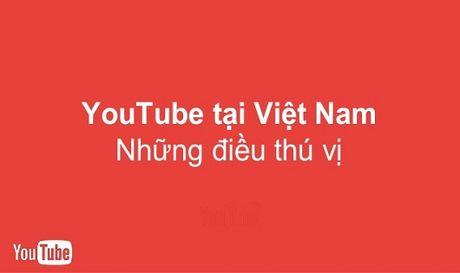 Hai nham hut quang cao 'moc nhu nam' tren Youtube Viet Nam - Anh 1