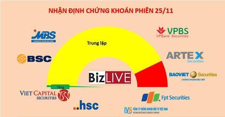 Nhan dinh chung khoan 25/11: Nhom thep va cao su van se hut dong tien - Anh 1