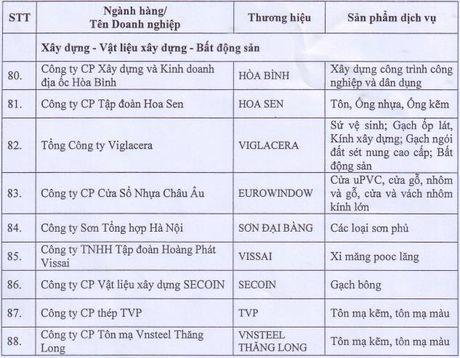 Danh sach 88 thuong hieu quoc gia vua duoc cong bo - Anh 12
