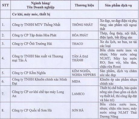 Danh sach 88 thuong hieu quoc gia vua duoc cong bo - Anh 2