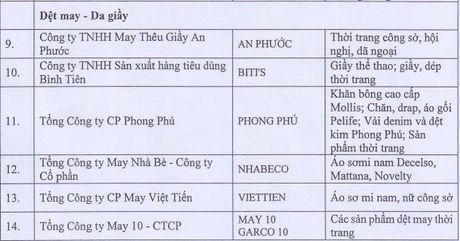 Danh sach 88 thuong hieu quoc gia vua duoc cong bo - Anh 3