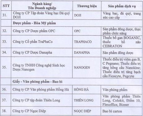Danh sach 88 thuong hieu quoc gia vua duoc cong bo - Anh 6