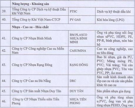 Danh sach 88 thuong hieu quoc gia vua duoc cong bo - Anh 7