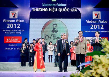 2 san pham cua Tan Hiep Phat vao danh sach binh chon giai Thuong hieu Quoc gia 2016 - Anh 2