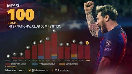 Celtic 0-2 Barcelona: Messi can moc lich su moi, Barca giai quyet xong vong bang - Anh 1