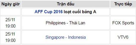 Nhan dinh, du doan ket qua Philippines vs Thai Lan (19h) - Anh 4