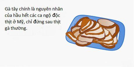 Diem 10 su kien thu vi lien quan den nhung chu ga tay dip le Ta On - Anh 7