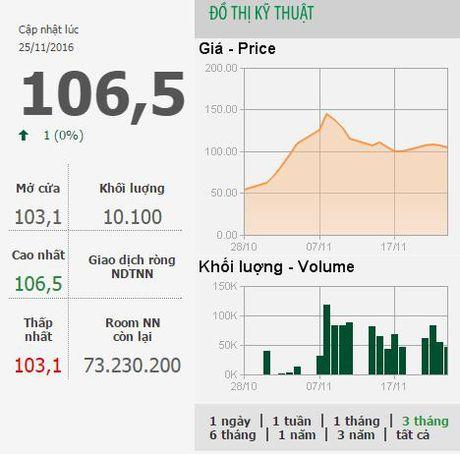 Tong Giam doc Carlsberg Vietnam: Gia co phieu Habeco 48.000 la hop ly - Anh 2