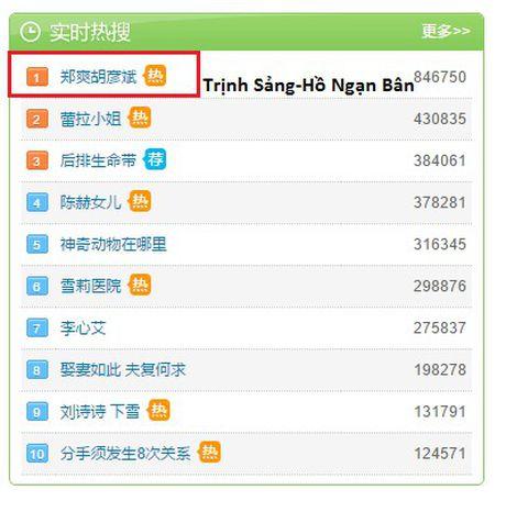 Ro tin Trinh Sang se roi khoi lang giai tri de ket hon voi 'tinh cu' Ho Ngan Ban - Anh 3