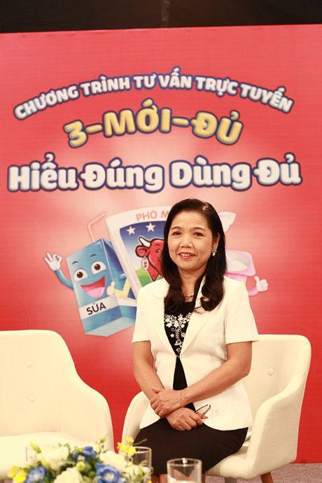 Bo sung canxi cho be: Hieu dung moi dung du - Anh 2