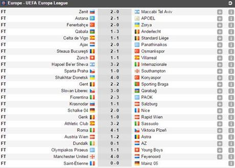 Ket qua bong da hom nay 25/11: MU dai thang Feyenoord - Anh 1