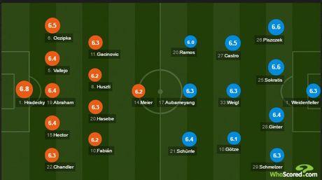Cap nhat ti so: Eintracht Frankfurt 1-0 Borussia Dortmund (Hiep 2) - Anh 1