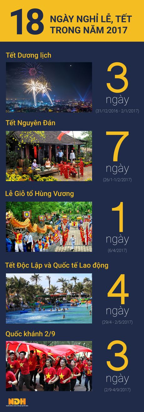 18 ngay nghi le, Tet trong nam 2017 - Anh 1