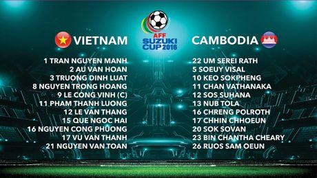 Tuyen Viet Nam ha Campuchia trong the 10 chong 11 - Anh 3