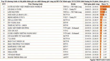 Chuong trinh 'Cuoi xuyen Viet' phien ban nghe si dan dau top 20 chuong trinh - Anh 1