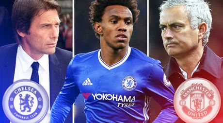 So Man United cuom mat Willian, Conte len tieng - Anh 1