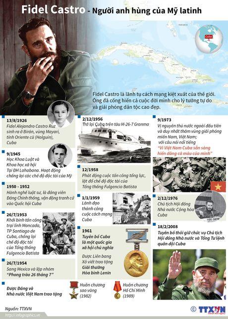Vinh biet lanh tu cach mang Cuba Fidel Castro - Anh 1