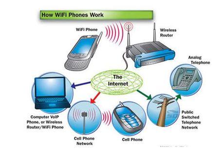 9 chieu hay giup Wi-Fi nha ban 'phi nuoc dai' - Anh 2