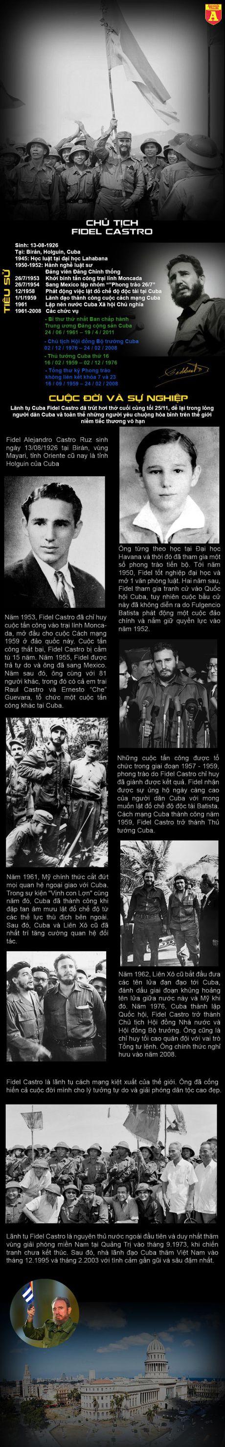 Lanh tu Fidel Castro- Vi anh hung cua nhan dan Cuba - Anh 1