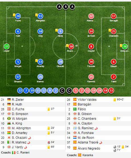 Leicester hoa hu via 2-2 nho penalty o phut bu gio cuoi - Anh 11