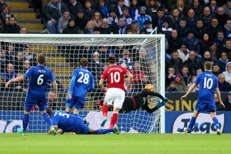 Leicester hoa hu via 2-2 nho penalty o phut bu gio cuoi - Anh 2