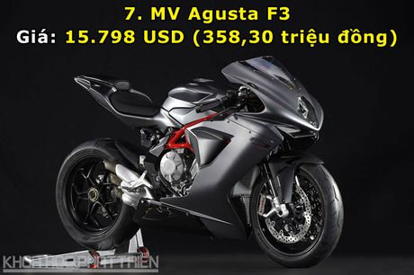 Top 10 chiec moto dat nhat cua hang MV Agusta - Anh 7