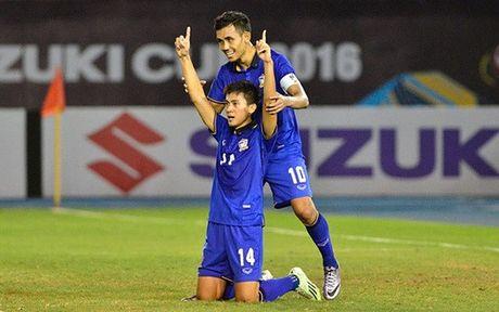 Nhung cau thu xuat sac nhat tai AFF Cup 2016 sau vong bang - Anh 7