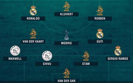 Doi hinh trong mo cua Van der Vaart: Ronaldo linh xuong hang cong - Anh 13