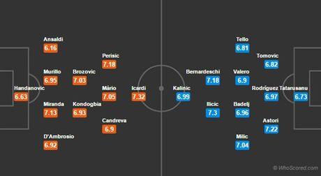 03h00 ngay 29/11, Inter vs Fiorentina: Gat di noi dau - Anh 4